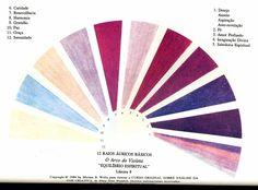 12 cores psicológicas - arco violeta