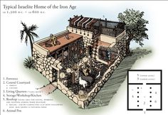 An ancient Israelite home
