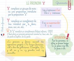 To Learn French Hairstyles Learn French Verbs Spanish French Verbs, French Grammar, Teaching French, Learn French, Learn English, A Level French, Grammar Rules