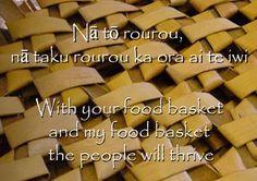 Matariki Maori Proverb Maori Words, Learning Stories, Maori People, Maori Designs, All Things New, Early Childhood, New Zealand, Literacy, Teaching