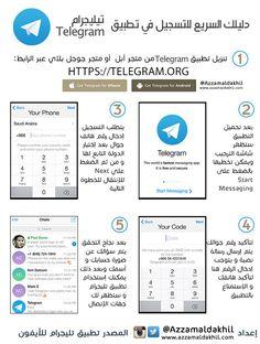 دليلك السريع للتسجيل في تطبيق تليجرام