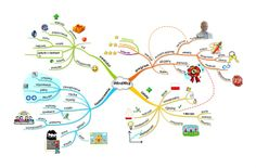 mapy myśli