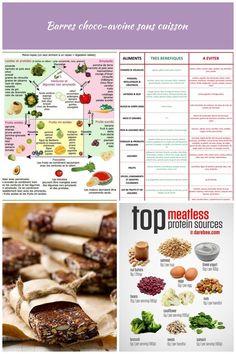 Les dix règles de base des combinaisons alimentaires et des repas Consommez les aliments et les boissons à température ambiante. Les températures froides et chaudes altèrent l'activité... protein diet