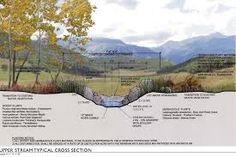Resultado de imagen para pasarelas paisaje arquitectura