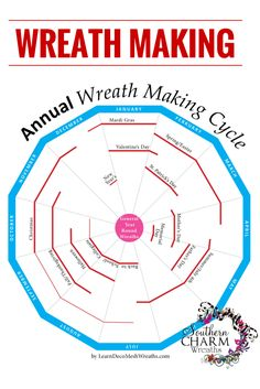 Use this calendar to help determine when to make seasonal and holiday wreaths for sale.