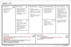 Social Behavior Mapping Parenting Teaching Multiple Subjects - Biotech business plan template