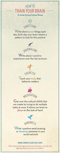 Train your brain to create lasting positive change.