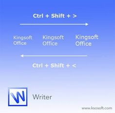 Easy and fast! Learn how to use keyboard shortcuts to grow and shrink font in Writer