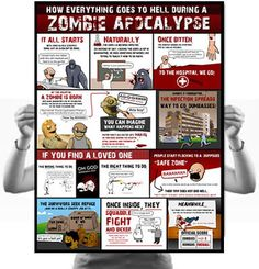 How Everything Goes to Hell During a Zombie Apocalypse Poster 56d49fb442cd