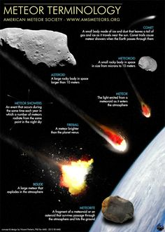 Meteors and asteroids, from Col. Chris Hadfield, International Space Station #nature #cosmology #science