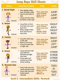 by Cap'n Pete's Power PE Physical Therapy School, Elementary Physical Education, Health And Physical Education, Pe Activities, Physical Activities, Reciprocal Teaching, Pe Lesson Plans, Pe Lessons, Jump Rope Workout
