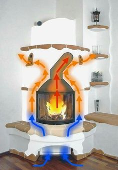 Fireplace Stove Fireplace, Fireplace Design, Cordwood Homes, Rocket Mass Heater, Stove Heater, Tiny Living Rooms, Rocket Stoves, Earth Homes, Cabana