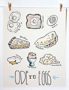 Ode to Eggs  8 x 10 Print by sugardimestudio on Etsy, $12.00