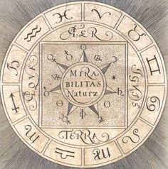 "A seven pointed star; each point labeled with its classical planet / chemical substance. Surrounding it are the four classical elements (Aer/Air | Ignis/Fire | Terra/Earth | Aqva/Water), which are themselves encircled by all twelve signs of the zodiac. The center reads ""Mira Bilitas Naturae"" (""The miraculous ability of nature"")."