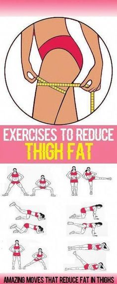 Workout Exercises: Inner-thigh fat can be hard to target and is often. Workout Exercises: Inner-thigh fat can be hard to target and is often. per il fitness Fitness Workouts, Easy Workouts, Fitness Diet, At Home Workouts, Fitness Motivation, Health Fitness, Fitness Plan, Yoga Fitness, Thigh Workouts