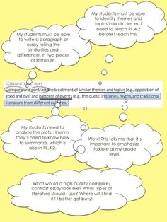 What is the thought process behind unwrapping the standards? ... from: Teaching... Seriously (blog)