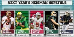 ESPN: 2014 Heisman Trophy hopefuls include #Baylor QB Bryce Petty. #SicEm