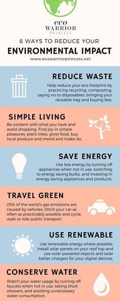 20 Eco Friendly Living Ideas In 2021 Environmentally Friendly Living Eco Friendly Living Sustainable Living