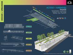 Access Ramp Board