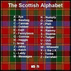 The more useful version of the NATO alphabet (soon to be replaced with this superior version) and provider of much more interesting military call signs. Scottish Words, Scottish Quotes, Scottish Gaelic, Scottish Plaid, Scottish Tartans, Scottish Highlands, Scotland History, Glasgow Scotland, Scotland Travel