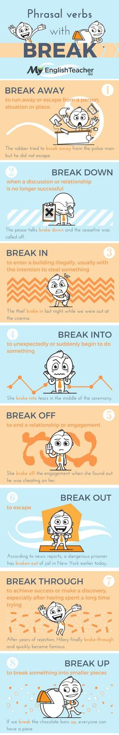 American tips in English- Phrasal verbs with BREAK Better English, English Time, English Course, English Study, English Class, English Lessons, Learn English, Everyday English, Advanced English
