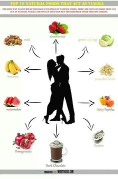 Healthy Man Infographics Top 10 Natural Foods That Act As Viagra - Supplements can help when you are trying to build muscle. Find out the best bodybuilding supplements for you here. Fitness Nutrition, Health And Nutrition, Health And Wellness, Men Health Tips, Good Health Tips, Health Facts, Health Diet, Testosterone Boosting Foods, Increase Testosterone