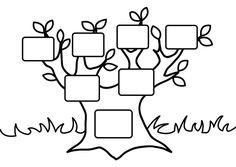 Malvorlage  leerer Familienstammbaum