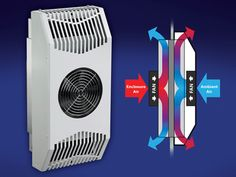 Thermoelectric cooler provides 200-W cooling - Electronic Products