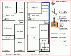 Home+foundation+design.gif 530×419 Pixels Part 68