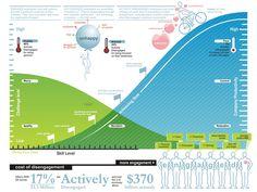 50 Informative & #Creative #Infographics