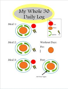 The June Whole 30: Ashley's Initial Plan of Attack | Peach State Moms Blog