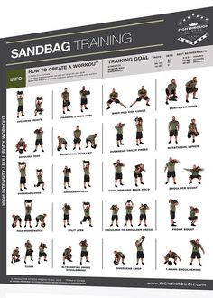 FightThrough Fitness Laminated Wall Chart Workout Poster – Sandbag Exercises