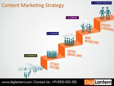 If you're interested in marketing your business online, you can't escape hearing about content marketing. #ContentMarketing is already mainstream, so it's time to get competitive with your strategy. #DigiLantern will create custom content optimized for #SEO and users.