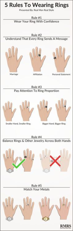Wearing rings is simple – Confidence, Message, Proportion, Balance, and Match.