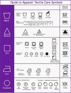 apparel/textile care symbols guide to washing