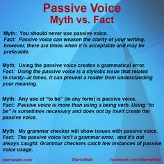 Passive Voice. Myths & Facts. What is passive voice? Identify passive voice & know when to use it. Passive voice or passive construction vs. active voice.
