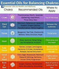 aromatherapy and balancing chakras