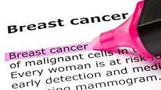 Image result for breast cancer test