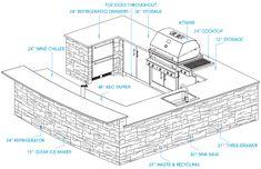 Outdoor kitchen plans 10 x 12 kitchen layout outdoor kitchen design plans ideas Outdoor Kitchen Plans, Outdoor Kitchen Countertops, Backyard Kitchen, Outdoor Kitchen Design, Concrete Countertops, Outdoor Kitchens, Basic Kitchen, Summer Kitchen, Diy Design