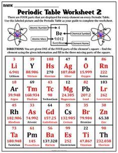 Periodic table basics worksheet answer key quimica pinterest worksheet periodic table worksheet 2 urtaz Choice Image