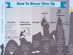 É preciso atitude e persistência!