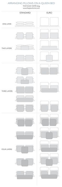 Arranging-Bed-Pillows.jpg
