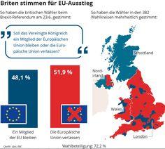 Nach Brexit-Referendum: Daimler-Chef Zetsche: Kein guter Tag für Europa - Wirtschaft - Stuttgarter Zeitung