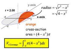 Calculus visuals:
