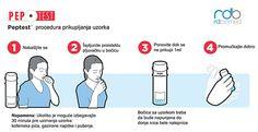 Peptest™ za brzo i neinvazivno dijagnostikovanje pepsina. | KONZILIJUM