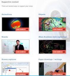 Diverse typen instructievideo's | WilfredRubens.com over leren en ICT