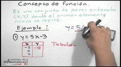Concepto de función - HD