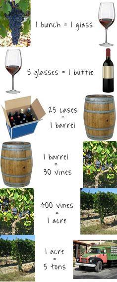Wine www.avacationrental4me.com