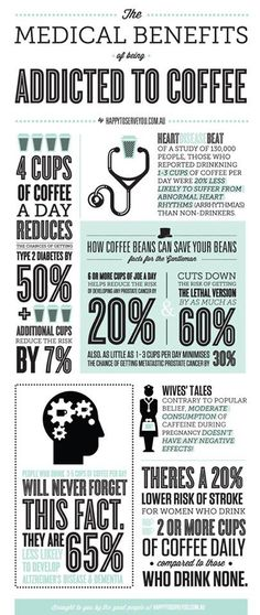 coffee infographic  ✯ ♥ ✯ ♥  see also:  snow.myAmbit.com