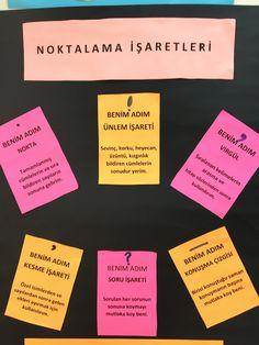 Dil bilgisi English Verbs, Grade 1, Cards Against Humanity, Education, School, Verbs In English, Teaching, Training, Educational Illustrations